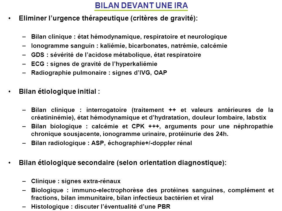 BILAN DEVANT UNE IRA Eliminer lurgence thérapeutique (critères de gravité): –Bilan clinique : état hémodynamique, respiratoire et neurologique –Ionogr