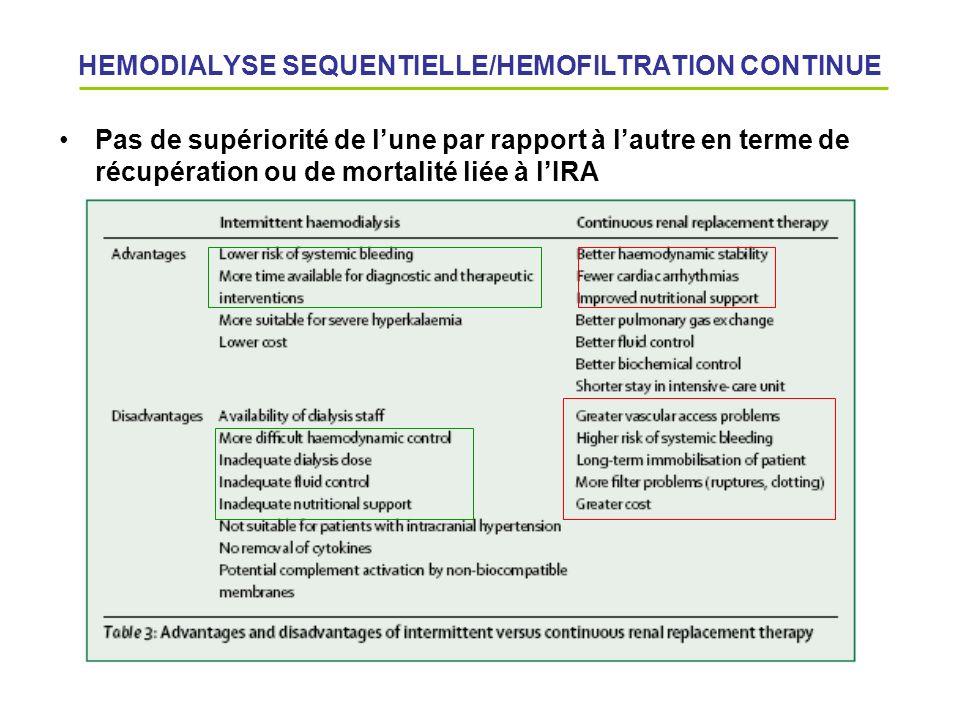 HEMODIALYSE SEQUENTIELLE/HEMOFILTRATION CONTINUE Pas de supériorité de lune par rapport à lautre en terme de récupération ou de mortalité liée à lIRA