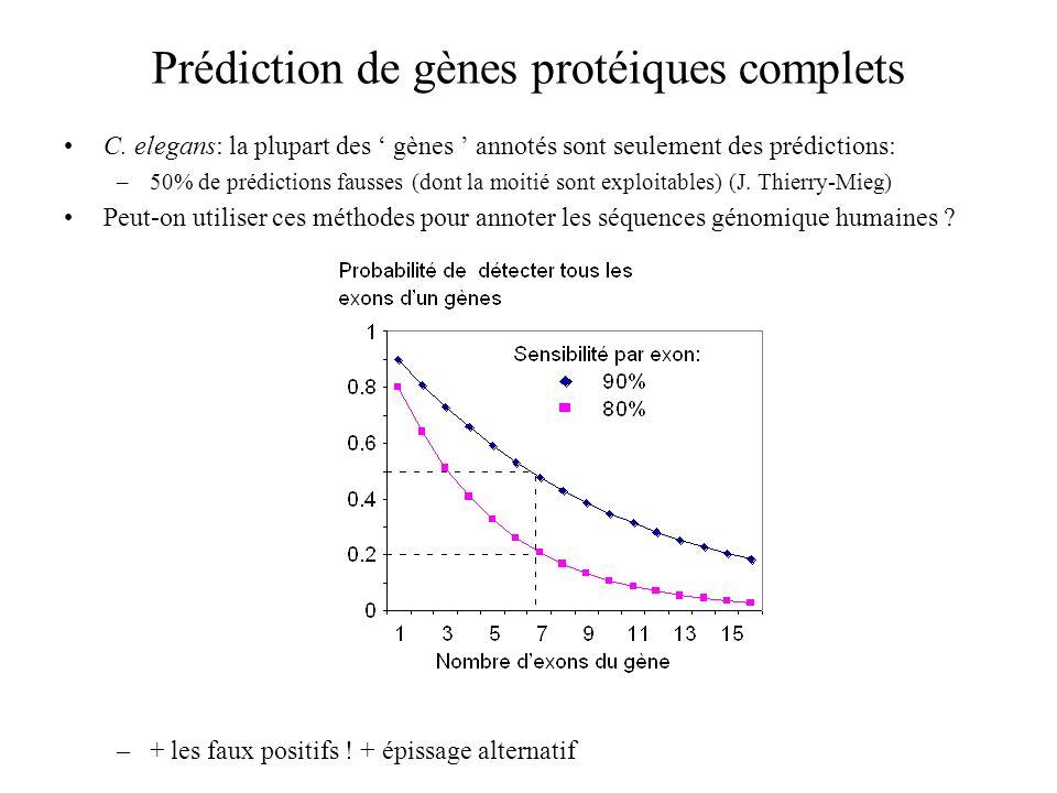 Prédiction de gènes protéiques complets C. elegans: la plupart des gènes annotés sont seulement des prédictions: –50% de prédictions fausses (dont la
