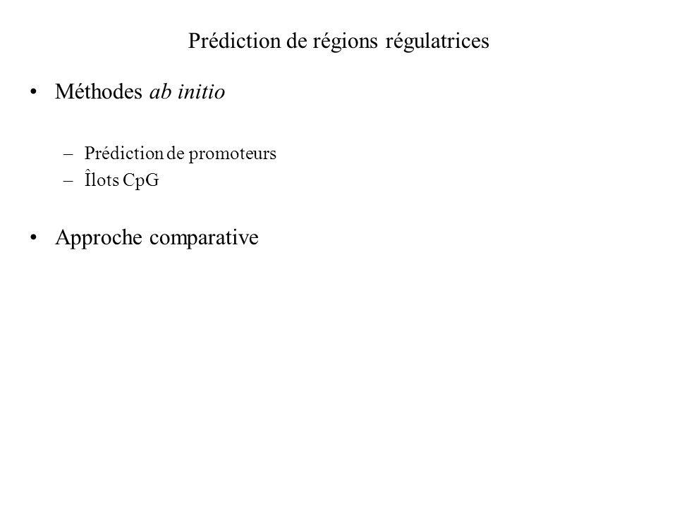 Prédiction de régions régulatrices Méthodes ab initio –Prédiction de promoteurs –Îlots CpG Approche comparative