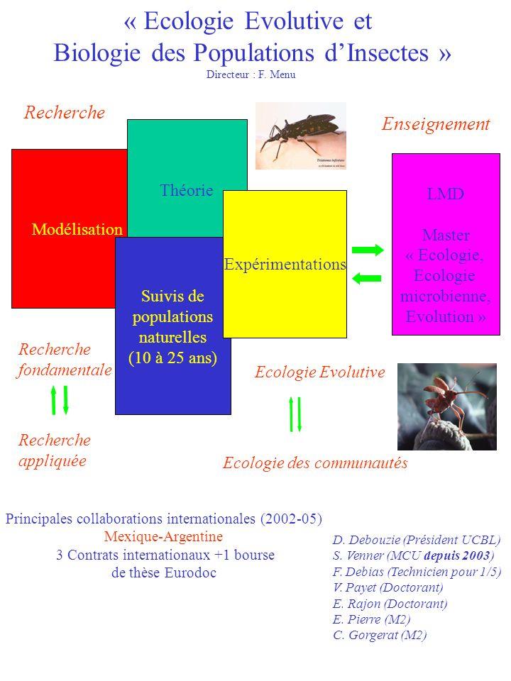 « Ecologie Evolutive et Biologie des Populations dInsectes » Directeur : F.