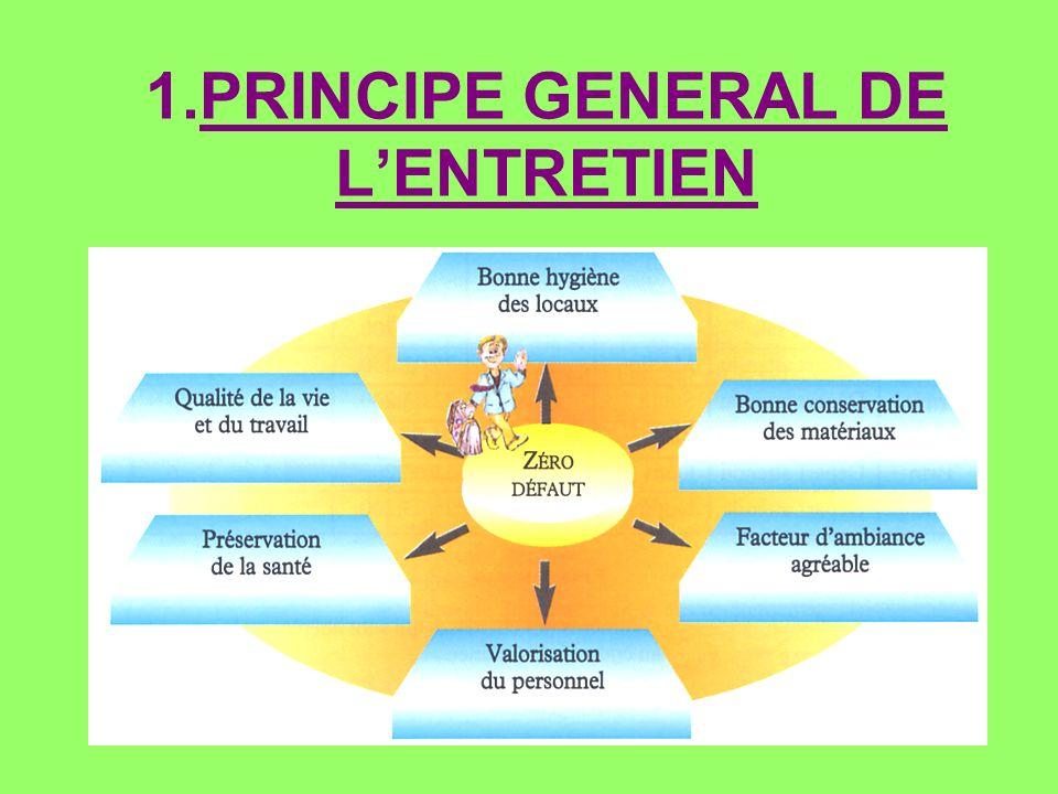 1.PRINCIPE GENERAL DE LENTRETIEN