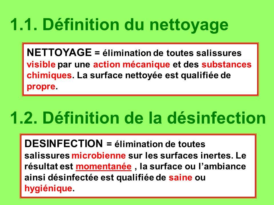 1.1. Définition du nettoyage NETTOYAGE = élimination de toutes salissures visible par une action mécanique et des substances chimiques. La surface net