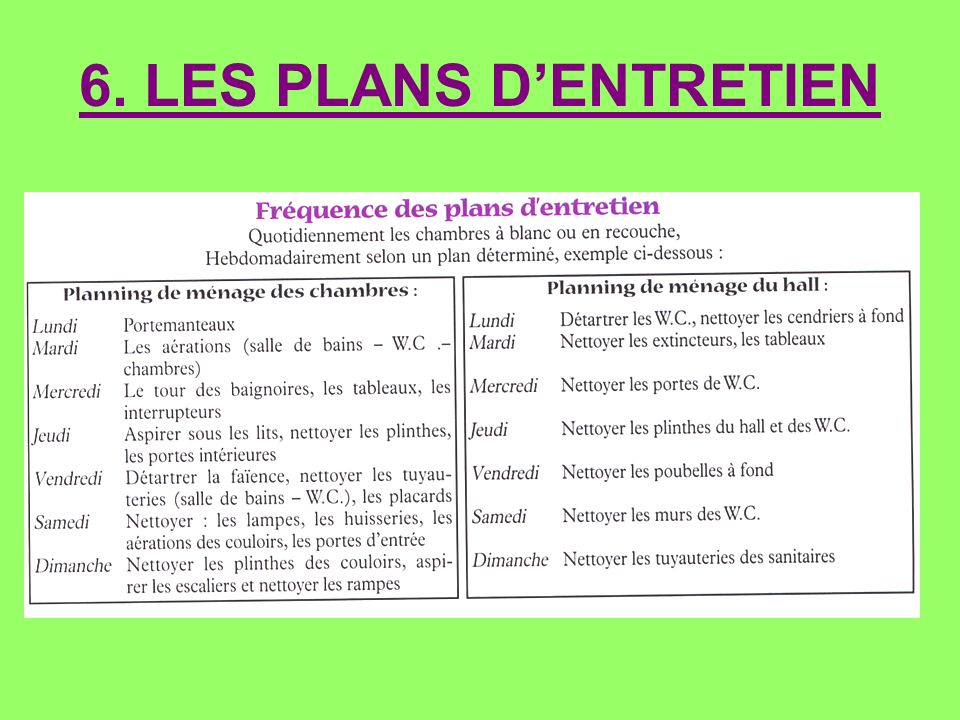 6. LES PLANS DENTRETIEN