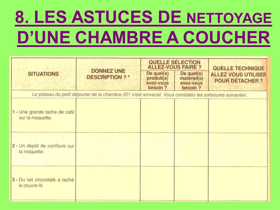 8. LES ASTUCES DE NETTOYAGE DUNE CHAMBRE A COUCHER