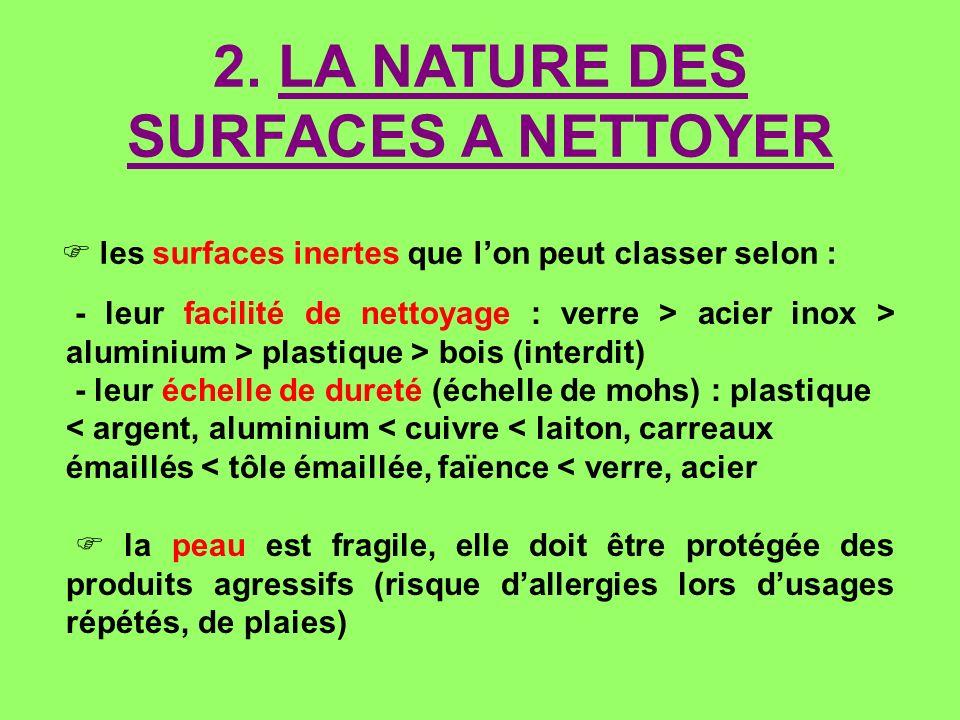 les surfaces inertes que lon peut classer selon : 2. LA NATURE DES SURFACES A NETTOYER - leur facilité de nettoyage : verre > acier inox > aluminium >
