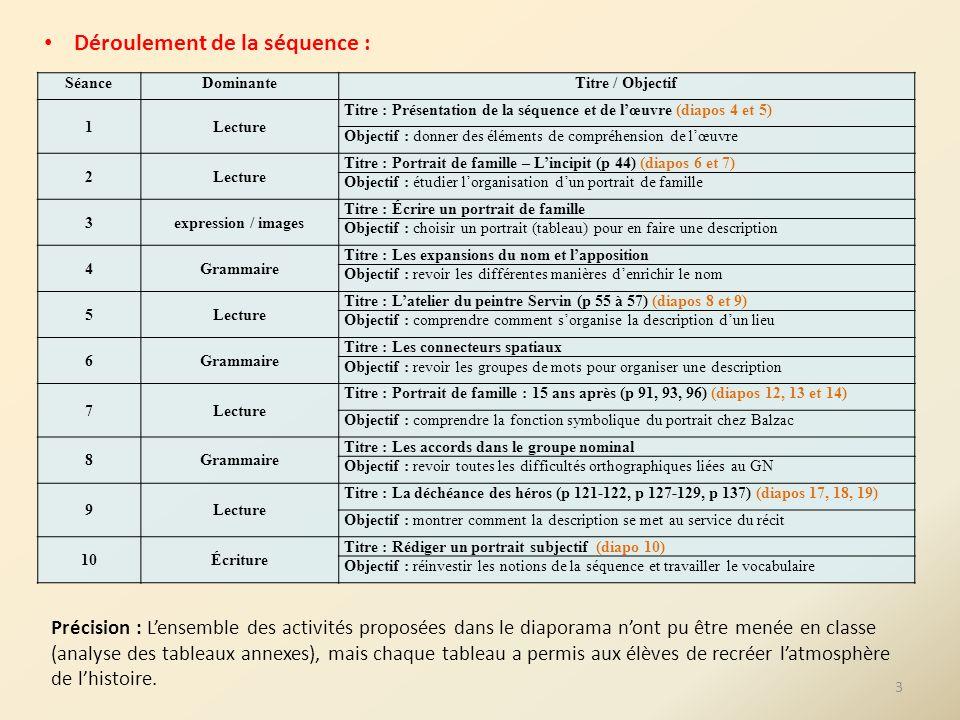 Déroulement de la séquence : SéanceDominanteTitre / Objectif 1Lecture Titre : Présentation de la séquence et de lœuvre (diapos 4 et 5) Objectif : donn