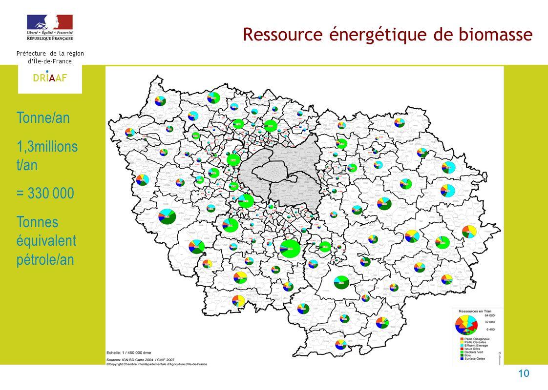 10 Préfecture de la région dÎle-de-France DRIAAF Ressource énergétique de biomasse Tonne/an 1,3millions t/an = 330 000 Tonnes équivalent pétrole/an