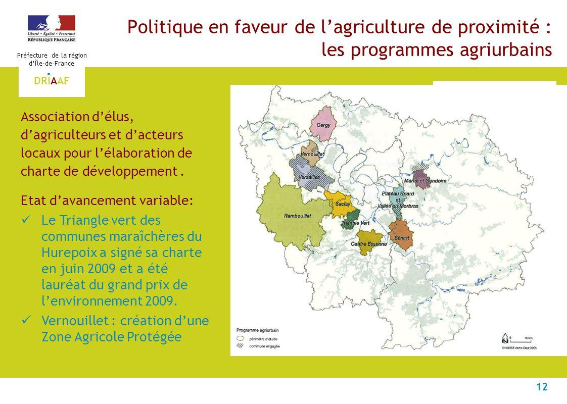12 Préfecture de la région dÎle-de-France DRIAAF Politique en faveur de lagriculture de proximité : les programmes agriurbains Association délus, dagriculteurs et dacteurs locaux pour lélaboration de charte de développement.