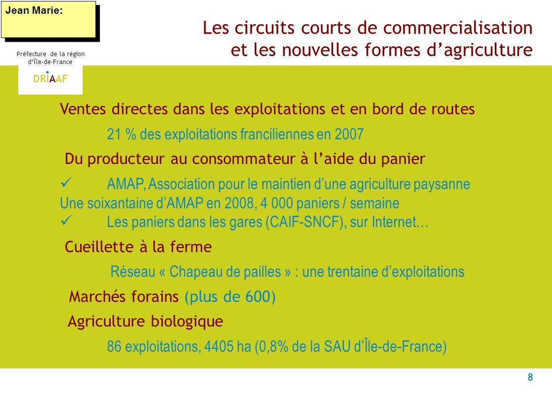 8 Préfecture de la région dÎle-de-France DRIAAF Les circuits courts de commercialisation et les nouvelles formes dagriculture Ventes directes dans les