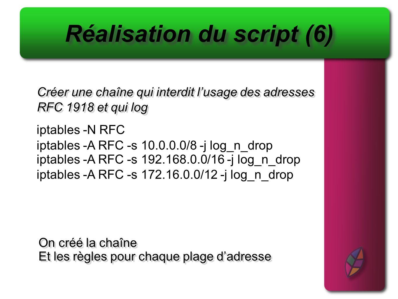 Créer une chaîne qui interdit lusage des adresses RFC 1918 et qui log Créer une chaîne qui interdit lusage des adresses RFC 1918 et qui log Réalisatio