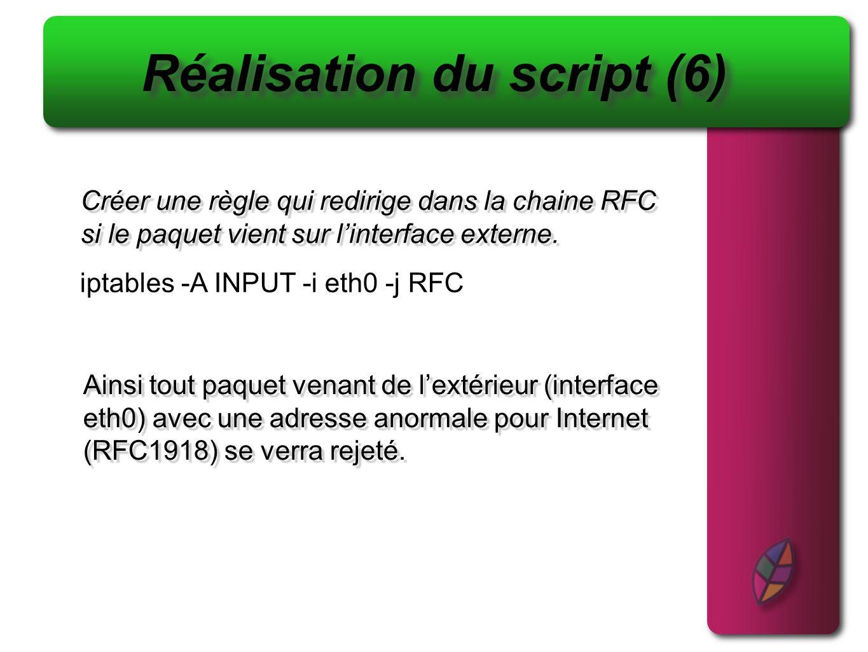 Créer une règle qui redirige dans la chaine RFC si le paquet vient sur linterface externe. Créer une règle qui redirige dans la chaine RFC si le paque