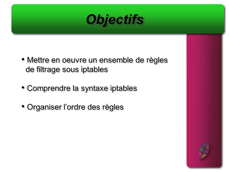 Mettre en oeuvre un ensemble de règles de filtrage sous iptables Comprendre la syntaxe iptables Organiser lordre des règles Mettre en oeuvre un ensemb