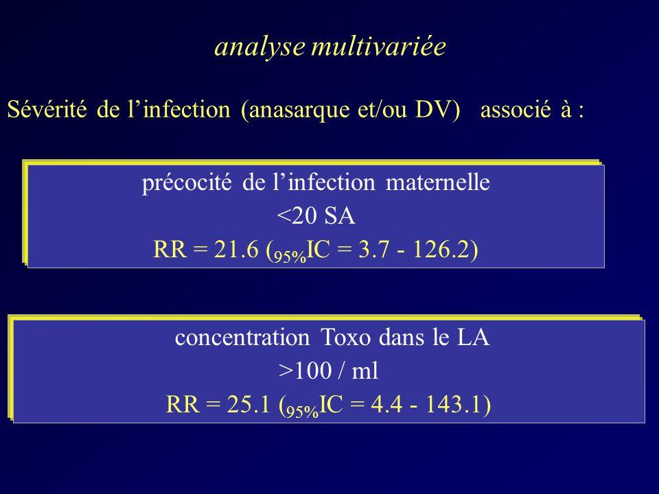 analyse multivariée Sévérité de linfection (anasarque et/ou DV) associé à : concentration Toxo dans le LA >100 / ml RR = 25.1 ( 95% IC = 4.4 - 143.1)