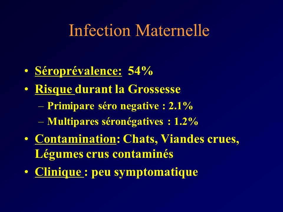 Infection Maternelle Séroprévalence: 54% Risque durant la Grossesse –Primipare séro negative : 2.1% –Multipares séronégatives : 1.2% Contamination: Ch