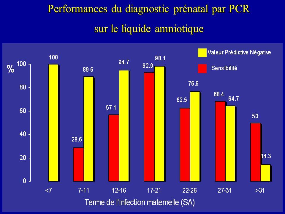 Performances du diagnostic prénatal par PCR sur le liquide amniotique