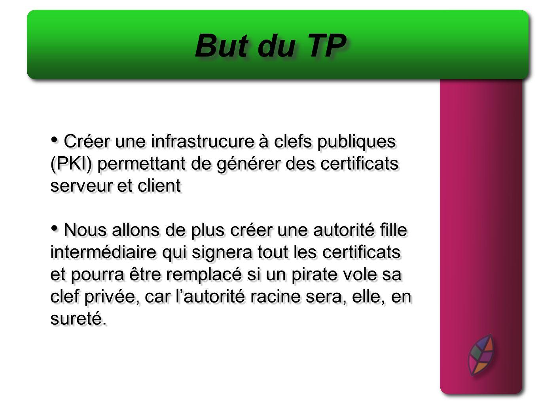 Créer une infrastrucure à clefs publiques (PKI) permettant de générer des certificats serveur et client Nous allons de plus créer une autorité fille i