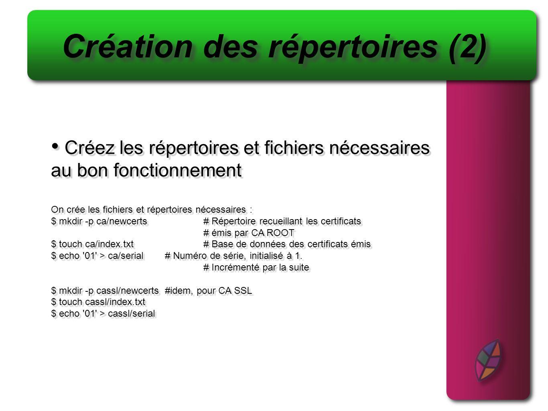 Créez les répertoires et fichiers nécessaires au bon fonctionnement On crée les fichiers et répertoires nécessaires : $ mkdir -p ca/newcerts# Répertoi