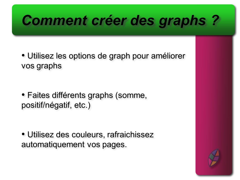 Comment créer des graphs ? Utilisez les options de graph pour améliorer vos graphs Faites différents graphs (somme, positif/négatif, etc.) Utilisez de