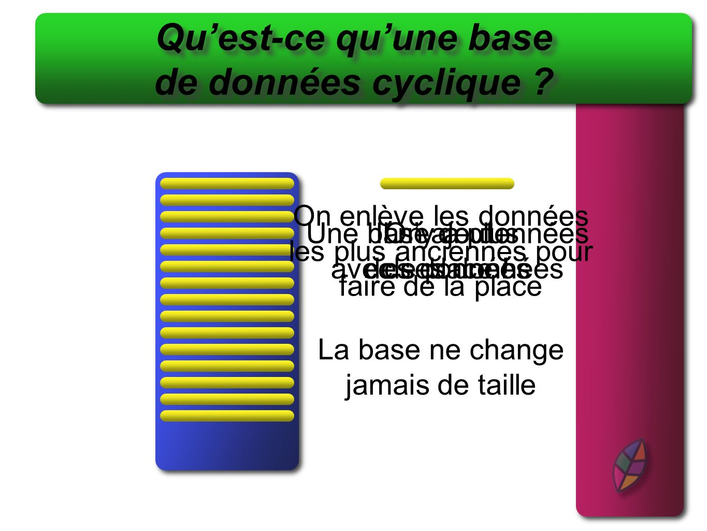 Avec la commande rrdtool createPar exemple:rrdtool create memory.rrd --step 60 DS:buffer:GAUGE:120:U:U RRA:AVERAGE:0.5:1:1440 RRA:AVERAGE:0.5:15:672 Avec la commande rrdtool createPar exemple:rrdtool create memory.rrd --step 60 DS:buffer:GAUGE:120:U:U RRA:AVERAGE:0.5:1:1440 RRA:AVERAGE:0.5:15:672 Comment créer une base ?