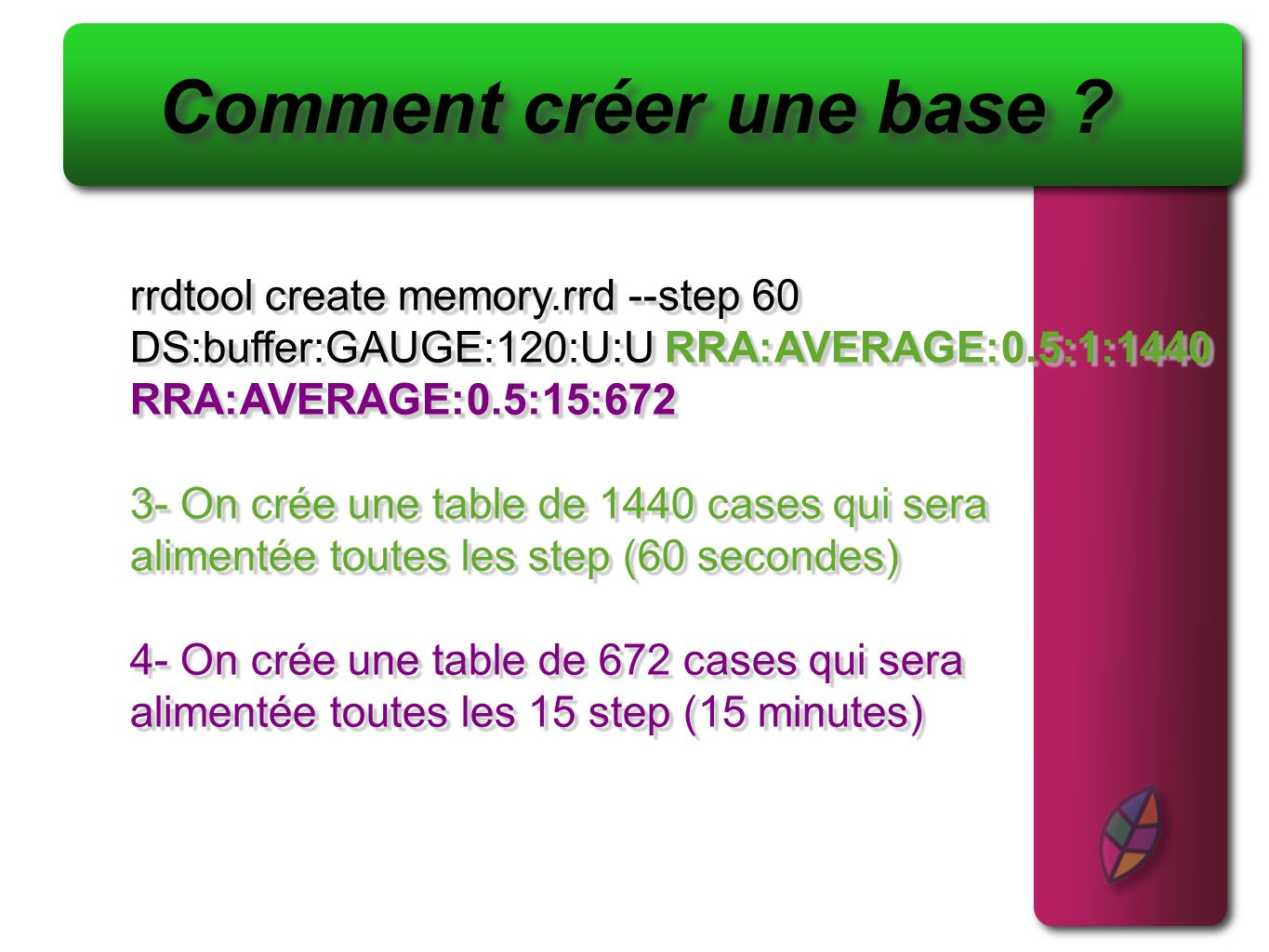 rrdtool create memory.rrd --step 60 DS:buffer:GAUGE:120:U:U RRA:AVERAGE:0.5:1:1440 RRA:AVERAGE:0.5:15:672 3- On crée une table de 1440 cases qui sera