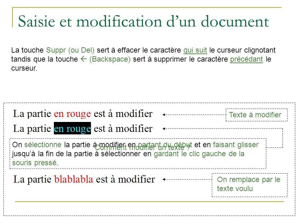 Saisie et modification dun document La touche Suppr (ou Del) sert à effacer le caractère qui suit le curseur clignotant tandis que la touche (Backspace) sert à supprimer le caractère précédant le curseur.