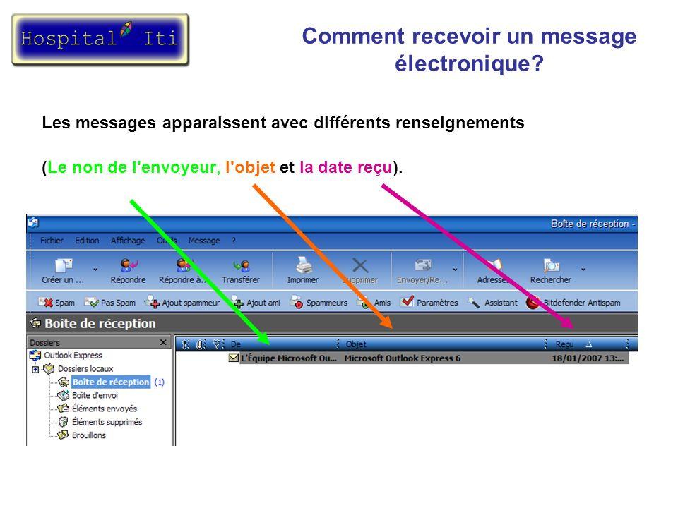 Comment lire un message électronique ? Vous devez faire un double clic sur le message reçu