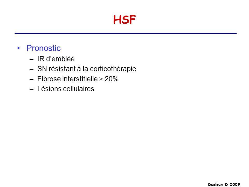 Ducloux D 2009 HSF Pronostic –IR demblée –SN résistant à la corticothérapie –Fibrose interstitielle > 20% –Lésions cellulaires