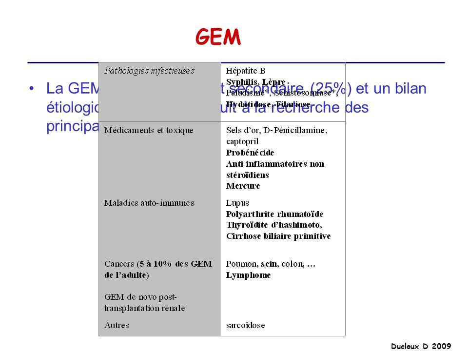 GEM La GEM est fréquemment secondaire (25%) et un bilan étiologique doit être conduit à la recherche des principales étiologies