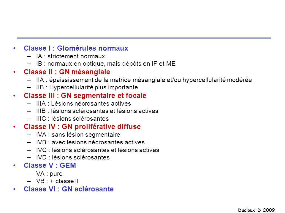 Ducloux D 2009 Classe I : Glomérules normaux –IA : strictement normaux –IB : normaux en optique, mais dépôts en IF et ME Classe II : GN mésangiale –II