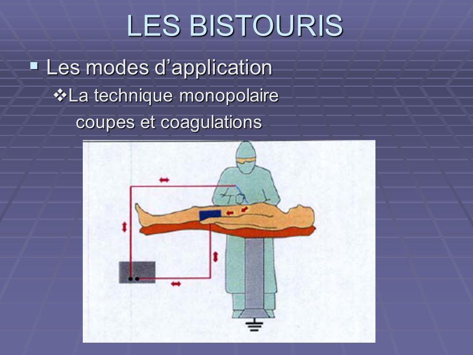 LES BISTOURIS BISTOURI Les modes dapplication Les modes dapplication La technique monopolaire La technique monopolaire coupes et coagulations