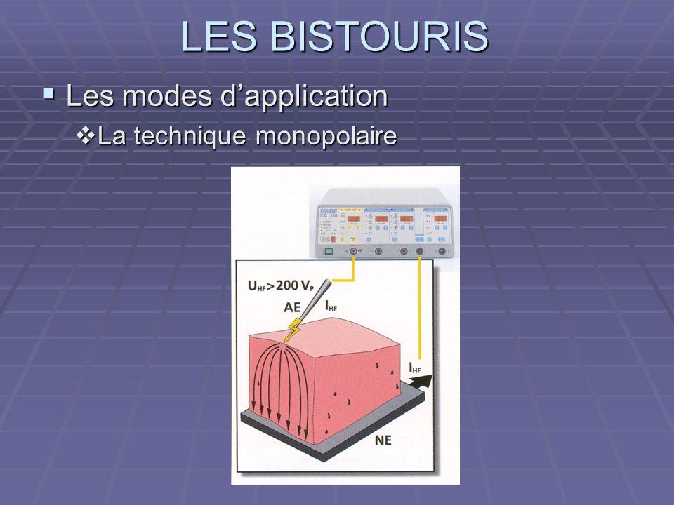 LES BISTOURIS Les modes dapplication Les modes dapplication La technique monopolaire La technique monopolaire