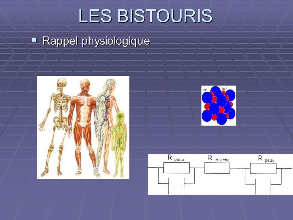 LES BISTOURIS Rappel physiologique Rappel physiologique
