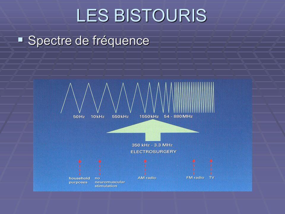 LES BISTOURIS Spectre de fréquence Spectre de fréquence