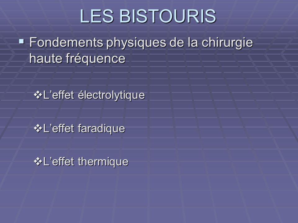 LES BISTOURIS Fondements physiques de la chirurgie haute fréquence Fondements physiques de la chirurgie haute fréquence Leffet électrolytique Leffet électrolytique