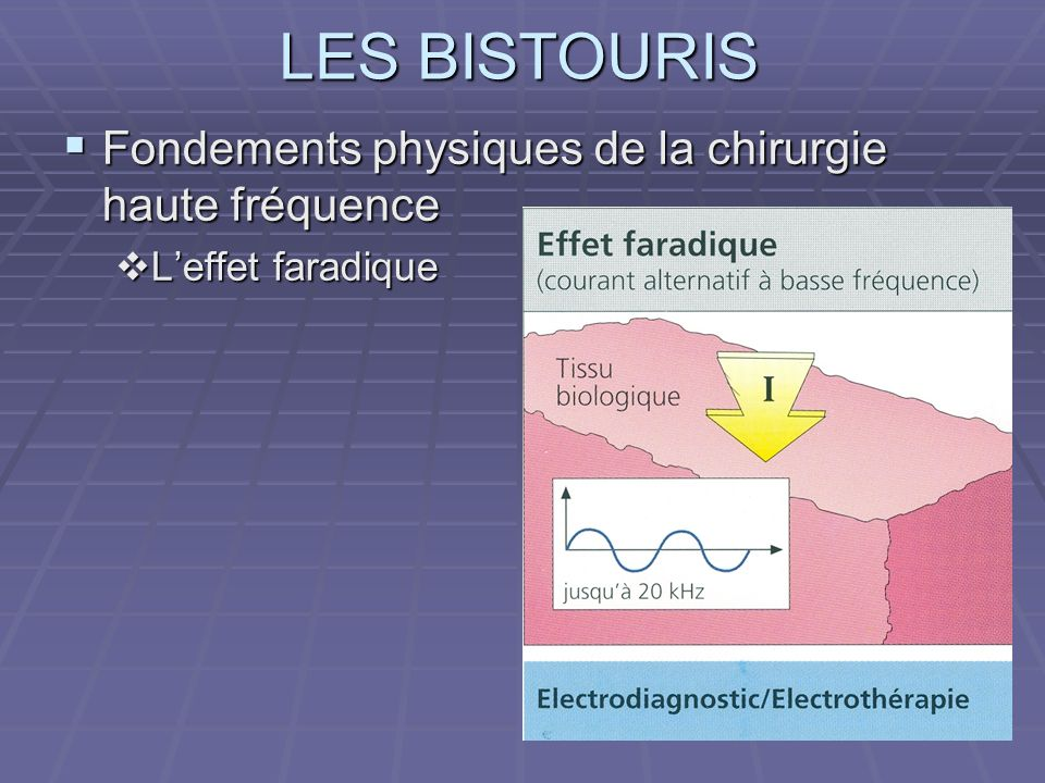 LES BISTOURIS Domaines dapplication Domaines dapplication Neurochirurgie Neurochirurgie Chir digestive Chir digestive Chir gynécologique Chir gynécologique Chir urologique Chir urologique Chir ORL Chir ORL … BISTOURI A ULTRASONS