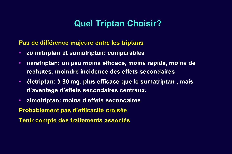 Quel Triptan Choisir? Pas de différence majeure entre les triptans zolmitriptan et sumatriptan: comparables naratriptan: un peu moins efficace, moins