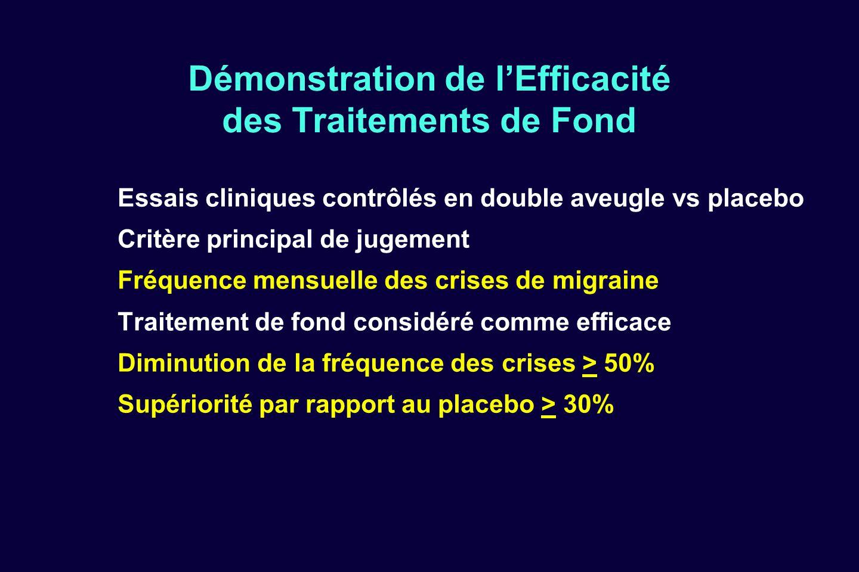 Démonstration de lEfficacité des Traitements de Fond Essais cliniques contrôlés en double aveugle vs placebo Critère principal de jugement Fréquence m