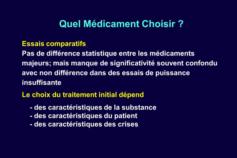 Quel Médicament Choisir ? Essais comparatifs Pas de différence statistique entre les médicaments majeurs; mais manque de significativité souvent confo