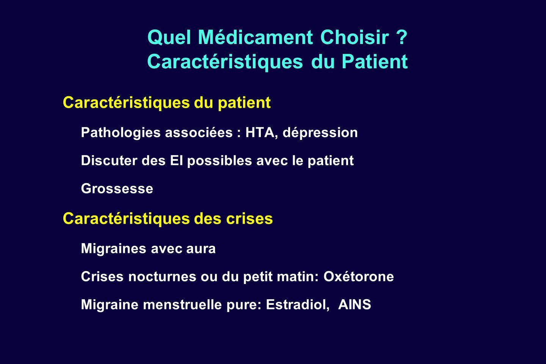 Quel Médicament Choisir ? Caractéristiques du Patient Caractéristiques du patient Pathologies associées : HTA, dépression Discuter des EI possibles av