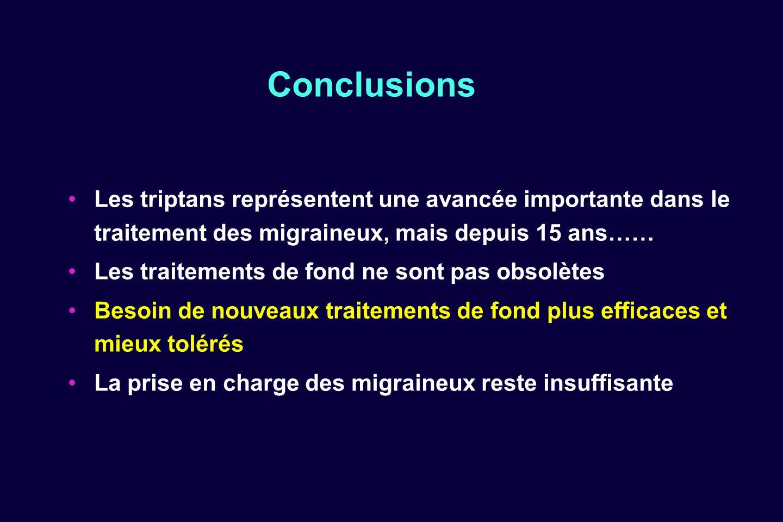 Conclusions Les triptans représentent une avancée importante dans le traitement des migraineux, mais depuis 15 ans…… Les traitements de fond ne sont p