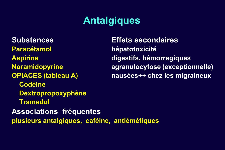 Antalgiques SubstancesEffets secondaires Paracétamol hépatotoxicité Aspirinedigestifs, hémorragiques Noramidopyrine agranulocytose (exceptionnelle) OP