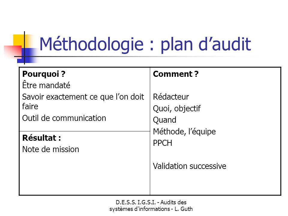 D.E.S.S. I.G.S.I. - Audits des systèmes d'informations - L. Guth Méthodologie : plan daudit Pourquoi ? Être mandaté Savoir exactement ce que lon doit
