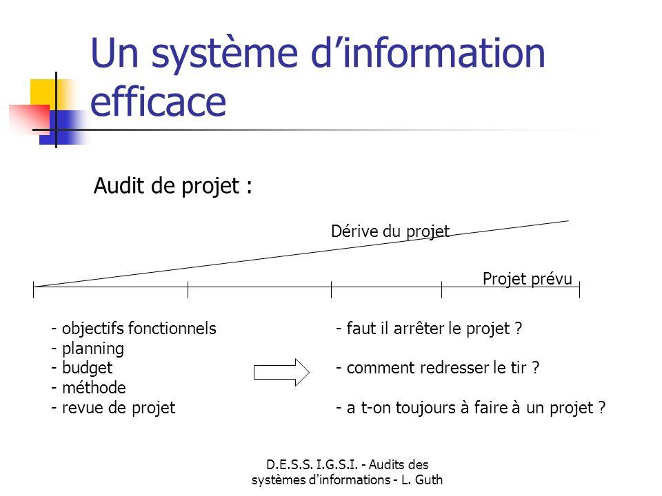 D.E.S.S. I.G.S.I. - Audits des systèmes d'informations - L. Guth Un système dinformation efficace Audit de projet : - objectifs fonctionnels - plannin