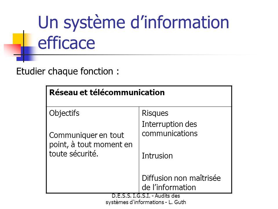 D.E.S.S. I.G.S.I. - Audits des systèmes d'informations - L. Guth Un système dinformation efficace Réseau et télécommunication Objectifs Communiquer en