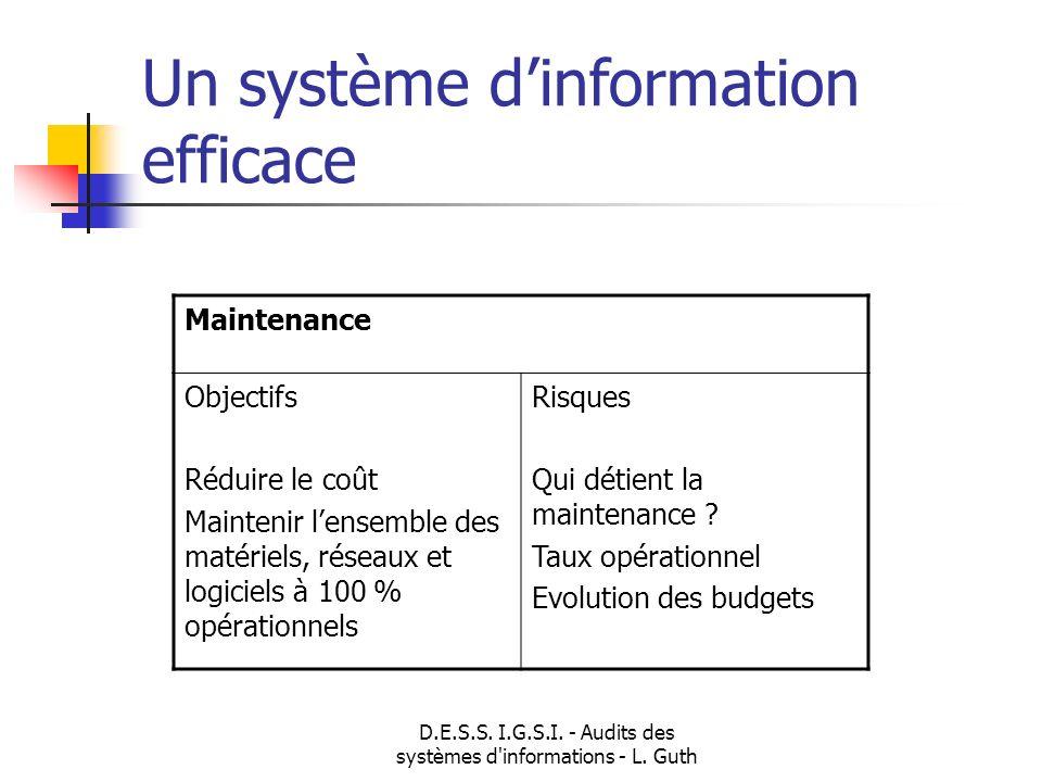 D.E.S.S. I.G.S.I. - Audits des systèmes d'informations - L. Guth Un système dinformation efficace Maintenance Objectifs Réduire le coût Maintenir lens