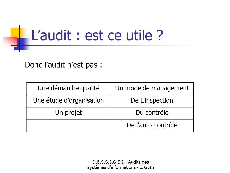 D.E.S.S. I.G.S.I. - Audits des systèmes d'informations - L. Guth Donc laudit nest pas : Une démarche qualitéUn mode de management Une étude dorganisat