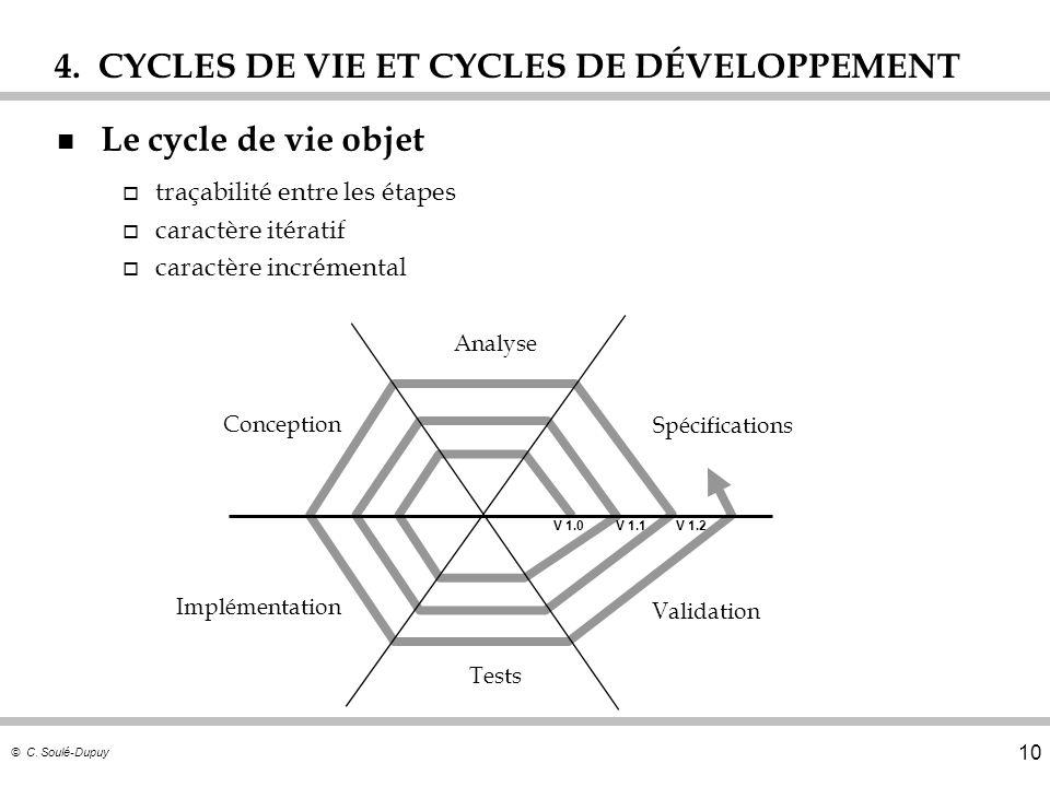 © C. Soulé-Dupuy 10 4. CYCLES DE VIE ET CYCLES DE DÉVELOPPEMENT n Le cycle de vie objet o traçabilité entre les étapes o caractère itératif o caractèr