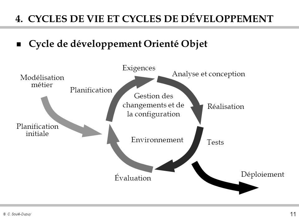 © C. Soulé-Dupuy 11 4. CYCLES DE VIE ET CYCLES DE DÉVELOPPEMENT n Cycle de développement Orienté Objet Modélisation métier Planification initiale Plan
