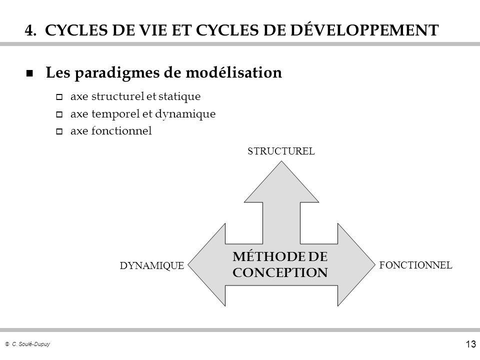 © C. Soulé-Dupuy 13 4. CYCLES DE VIE ET CYCLES DE DÉVELOPPEMENT n Les paradigmes de modélisation o axe structurel et statique o axe temporel et dynami